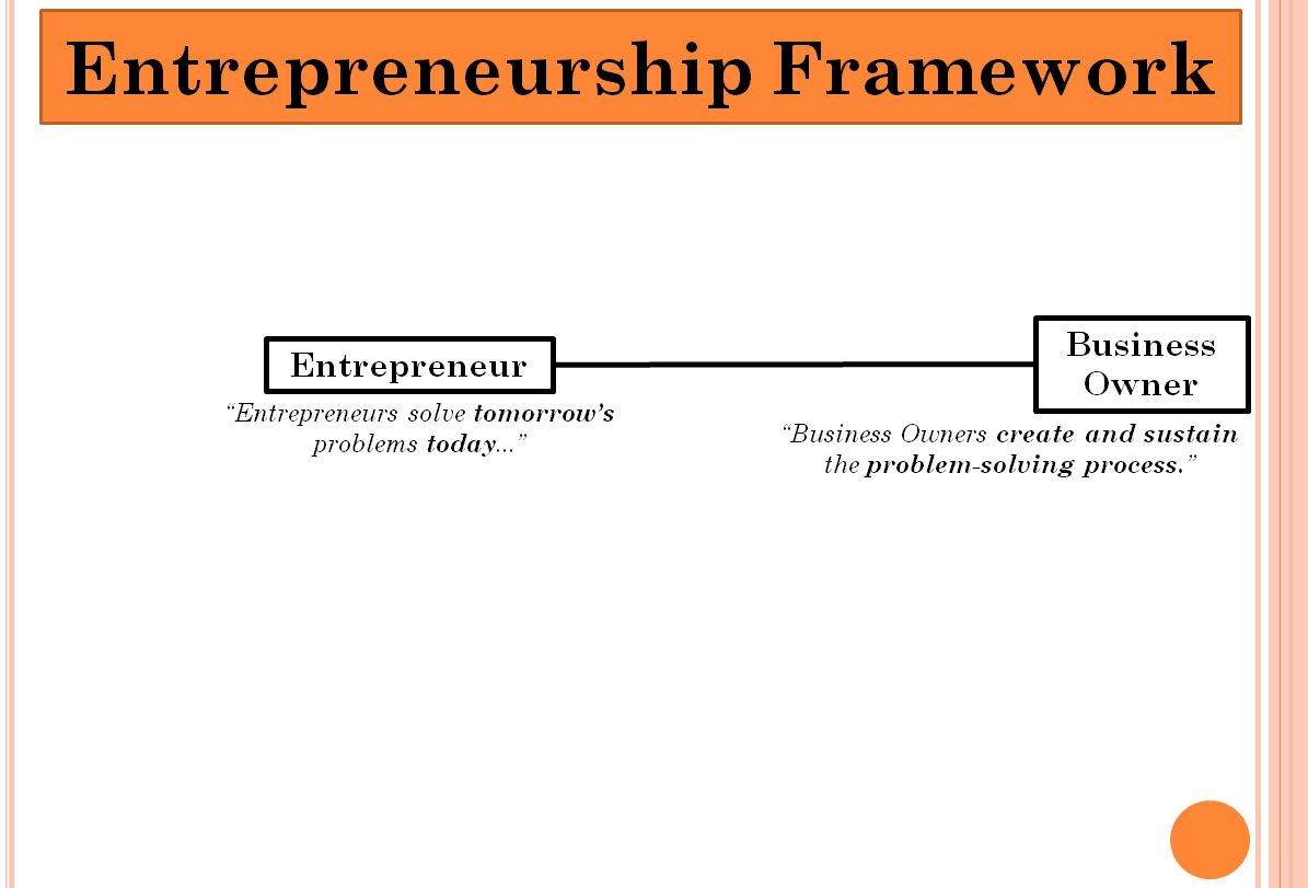 Entrepreneur vs. Business Owners